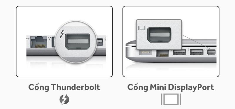 Mini DisplayPort là gì