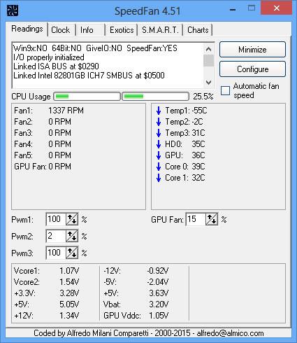 phần mềm đo nhiệt độ cpu